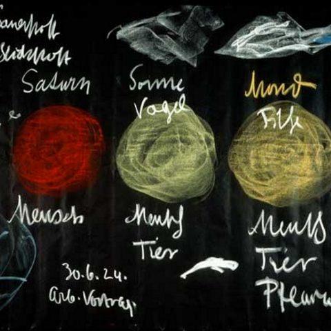 Rudolf Steiner, disegno alla lavagna: Stadi di evoluzione: antico Saturno (uomo), antico Sole (uomo e animali), antica Luna (uomo, animale, piante), Terra (uomo, animali, piante, minerali).